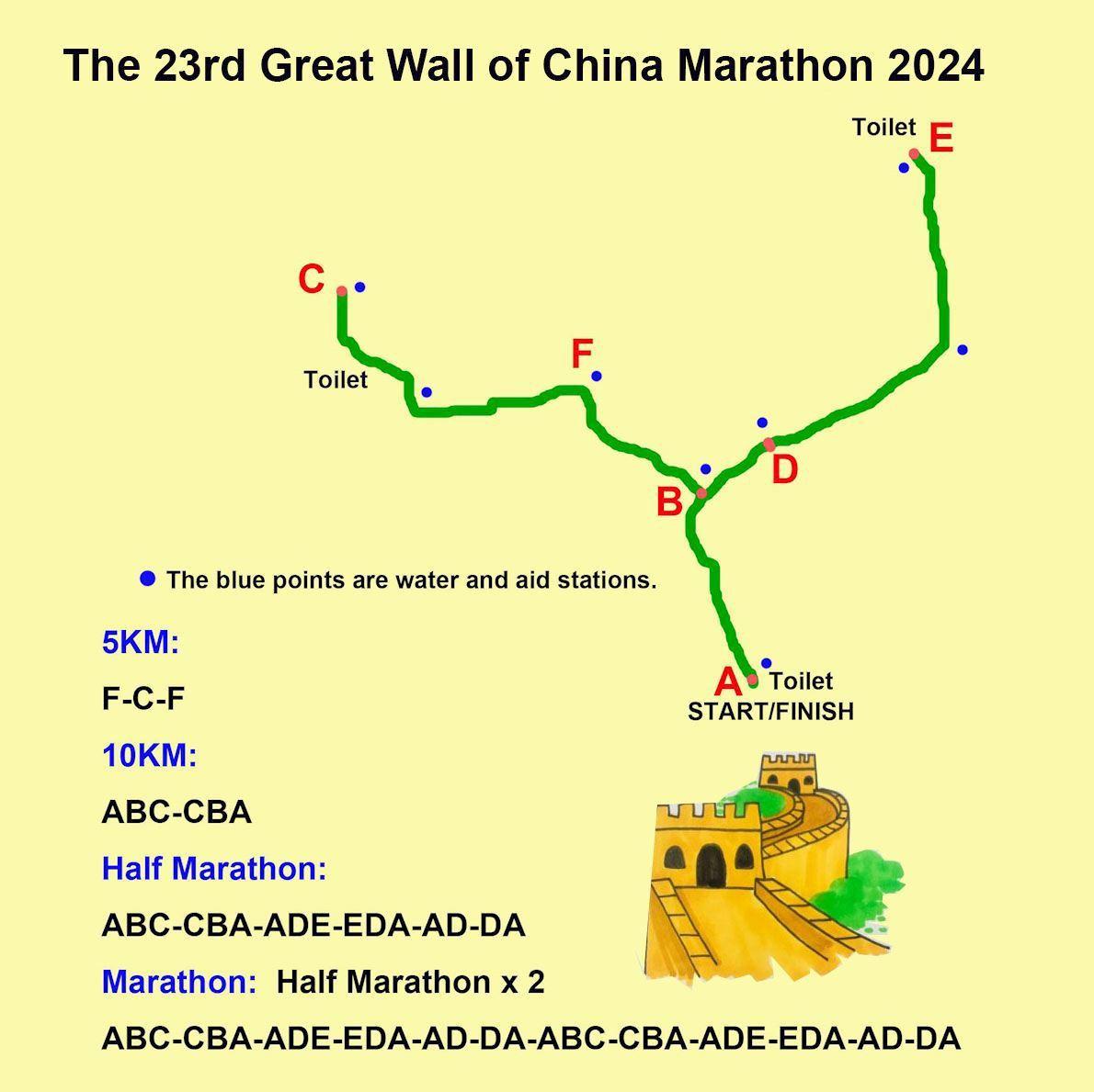 Great Wall of China Marathon (GWCM) 路线图