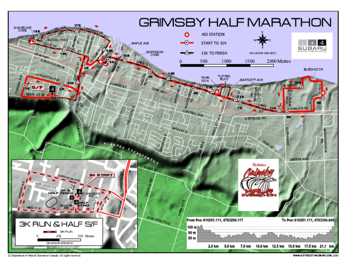 Grimsby Half Marathon Route Map