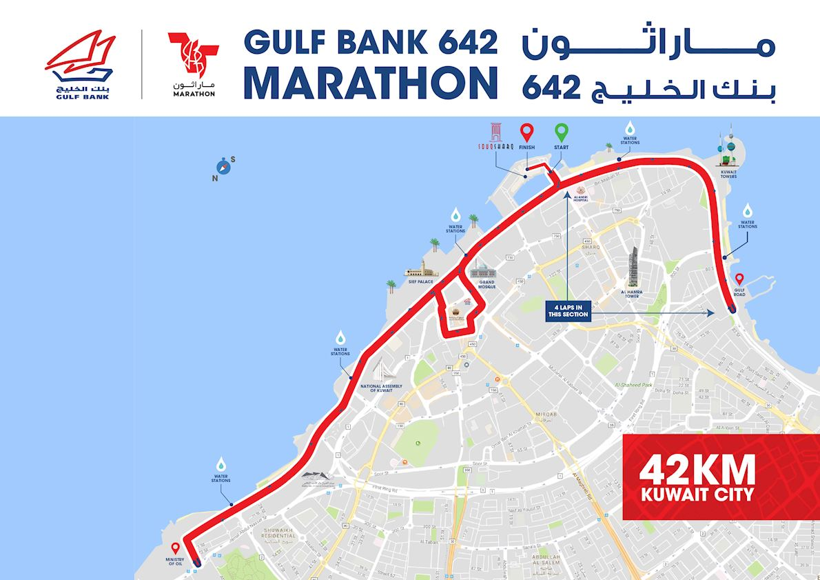 Gulf Bank 642 Marathon 路线图
