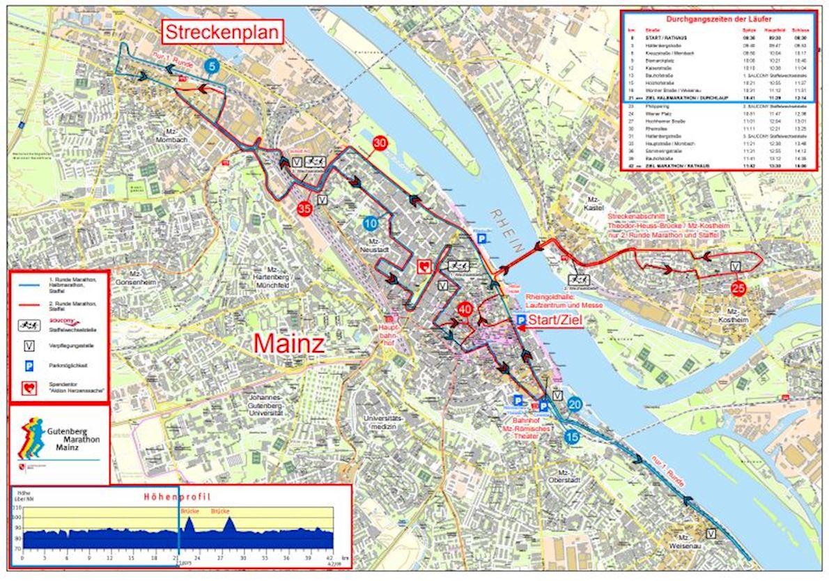 Gutenberg Marathon Mainz 路线图