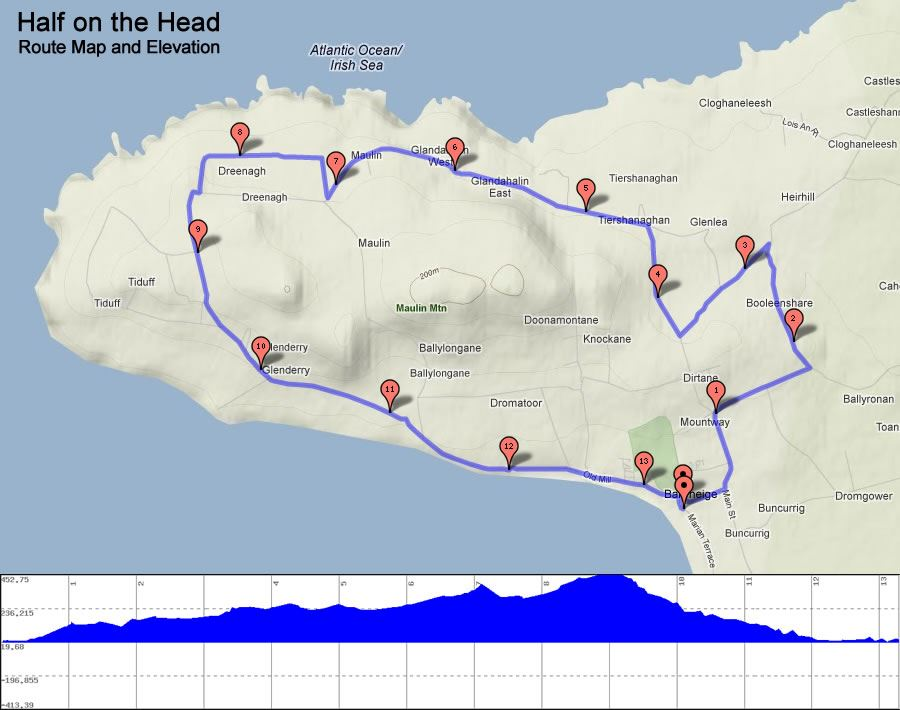 Half on the Head (Kerryhead Half Marathon & 10k Run) Route Map