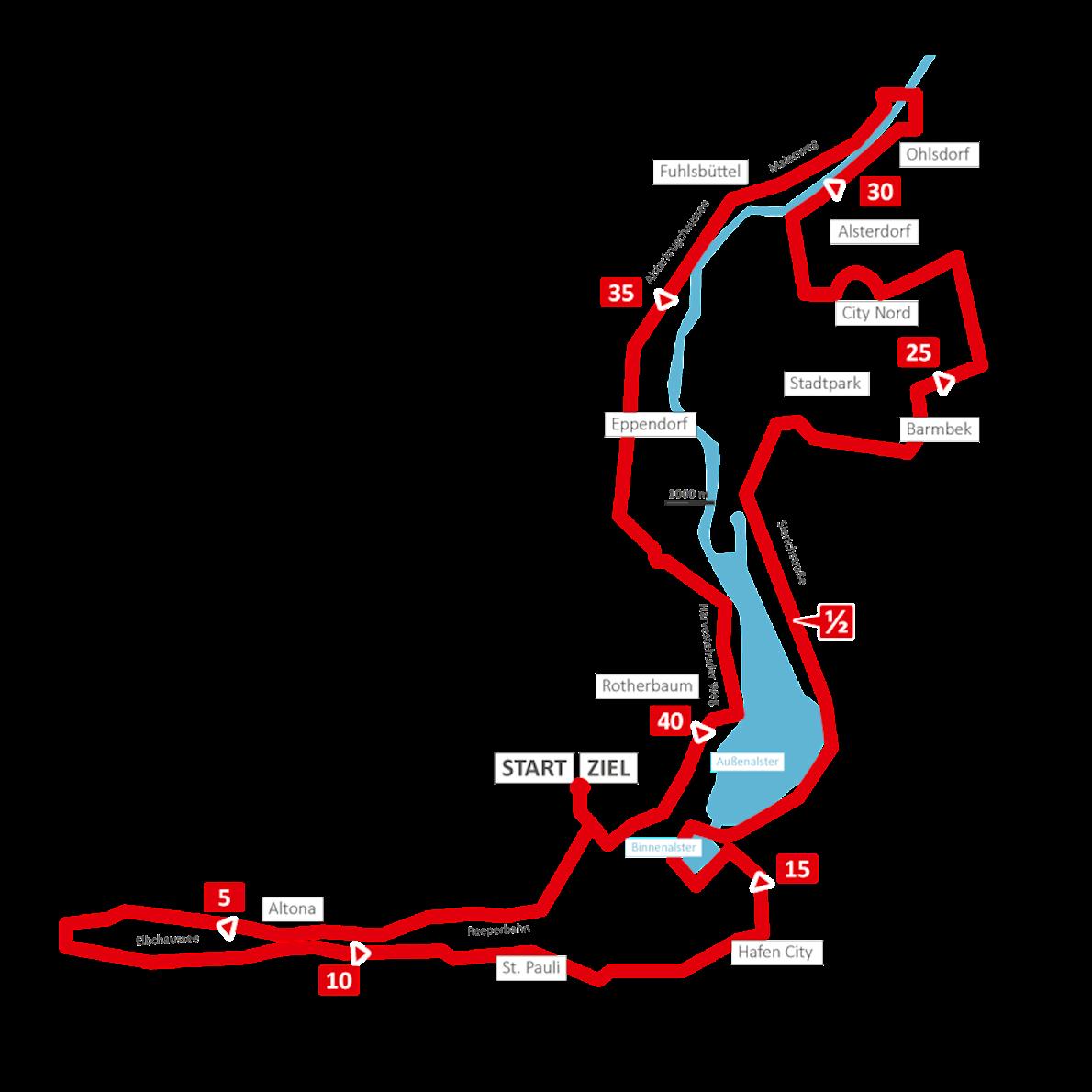 Haspa Marathon Hamburg 路线图