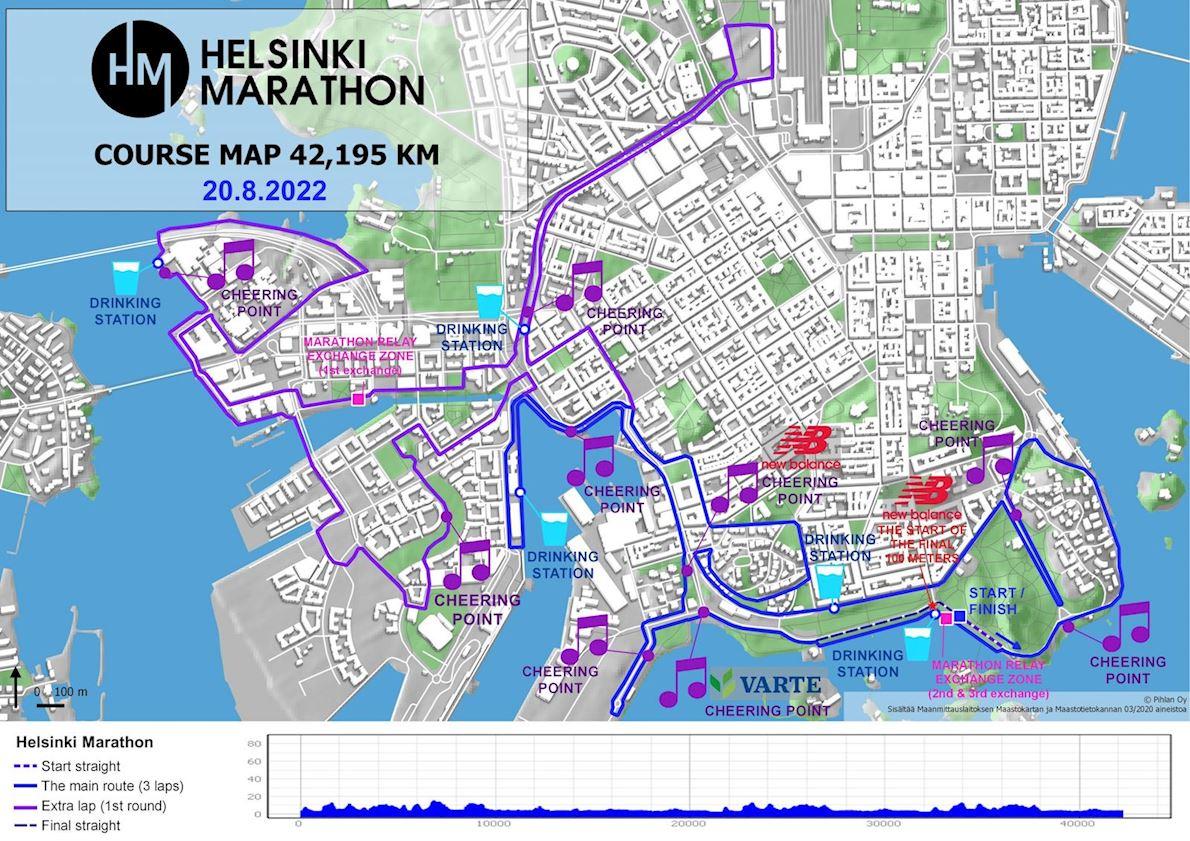 Helsinki Marathon Route Map
