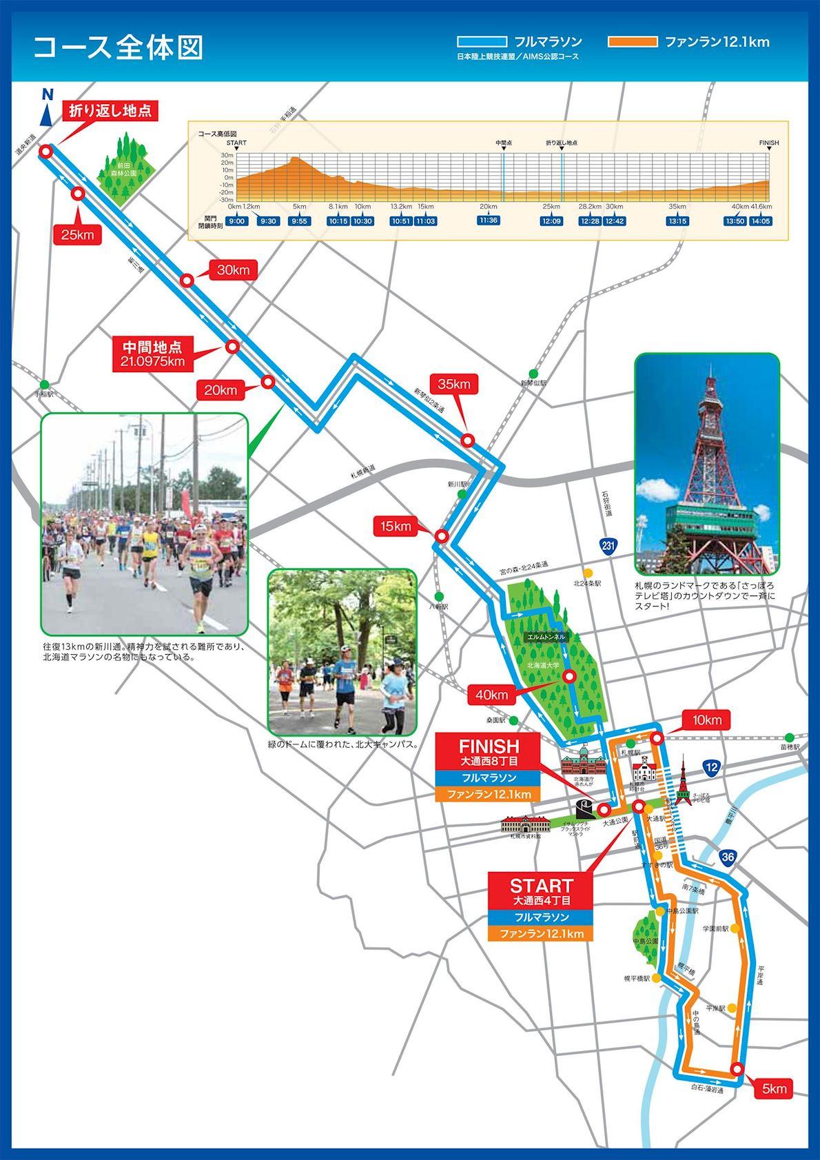 Hokkaido Marathon Mappa del percorso