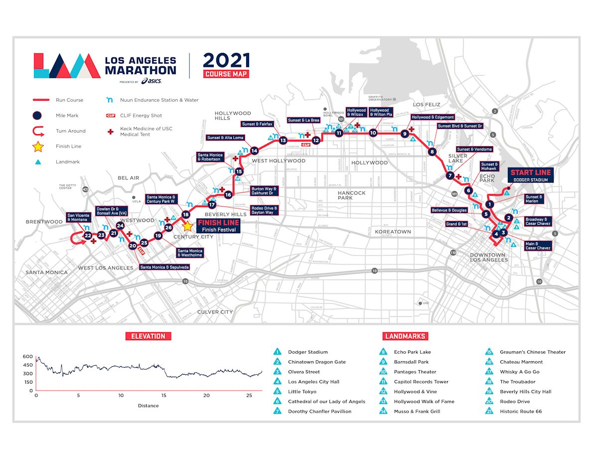 Los Angeles Marathon 路线图