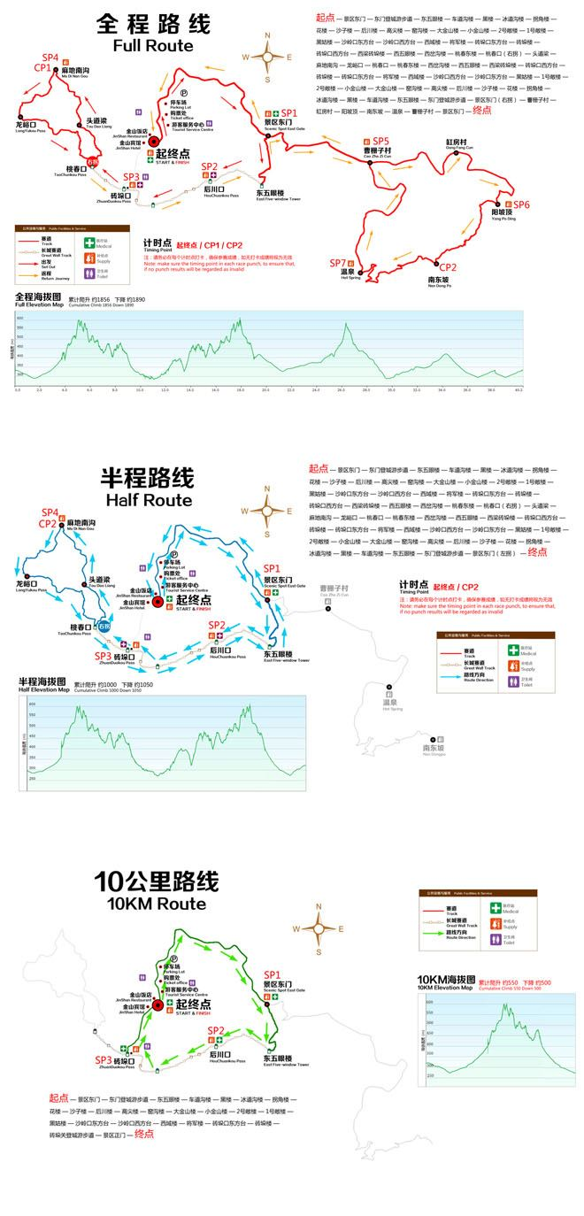 Jinshanling Great Wall Marathon Routenkarte