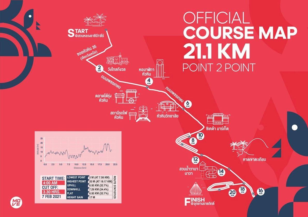 Hua Hin Women's Half Marathon Route Map