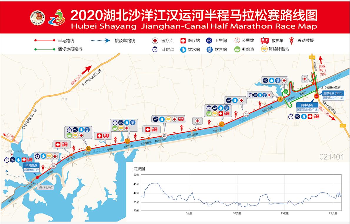 Hubei Sha Yangjiang Han Canal International Half Marathon Route Map