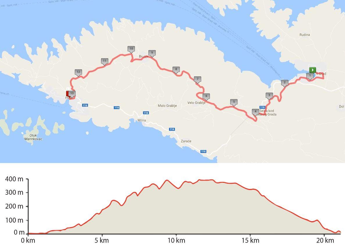HVAR Half Marathon MAPA DEL RECORRIDO DE