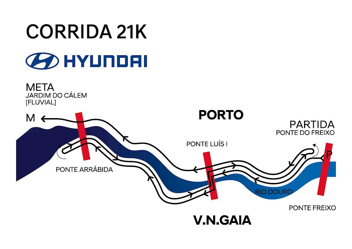 Hyundai Porto Half Marathon Route Map