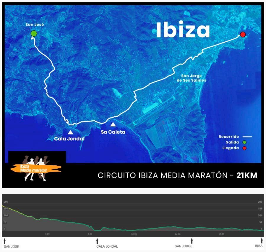 IBIZA MEDIA MARATON Route Map