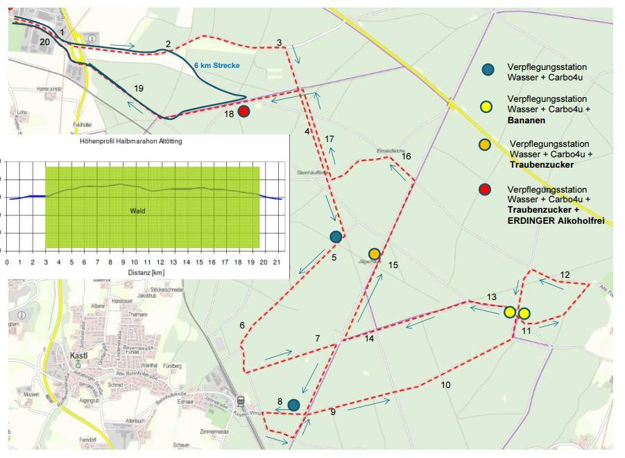 OMV Halbmarathon Altötting  Route Map