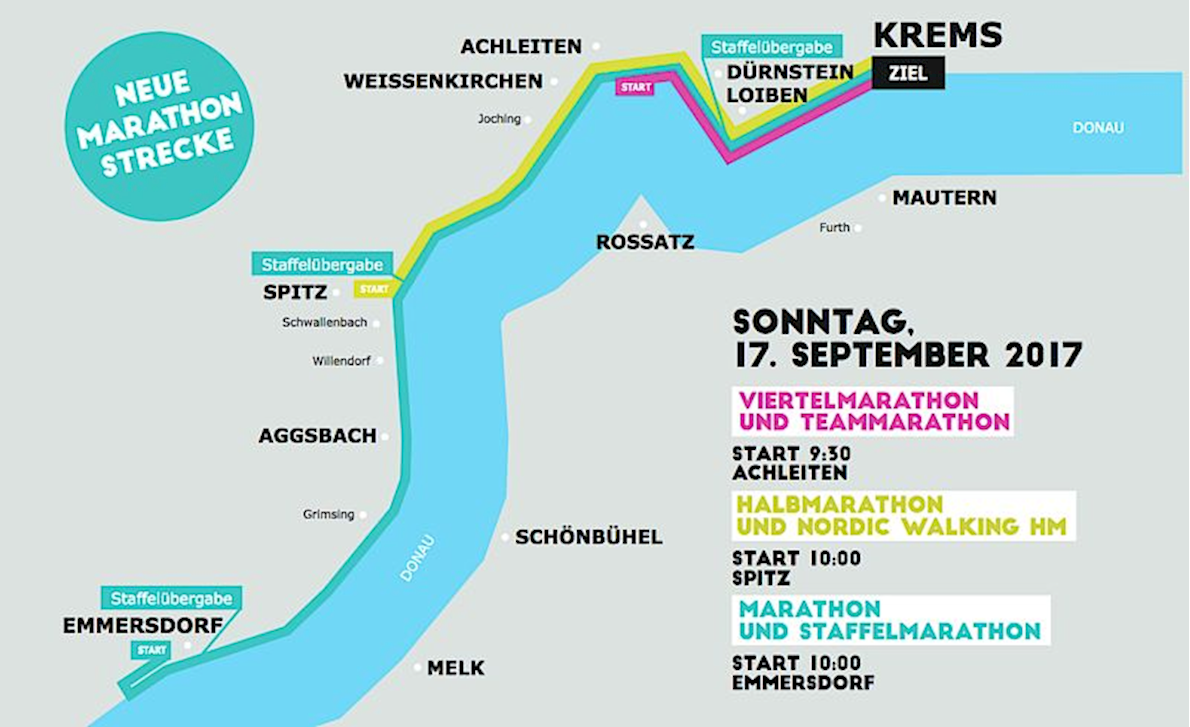 International Wachau Marathon Route Map
