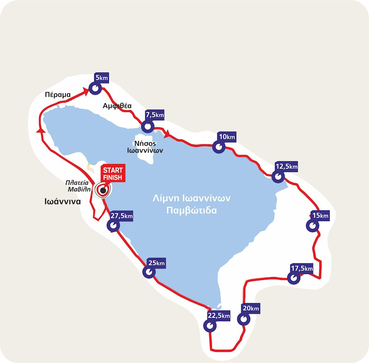 Ioannina Lake Run Route Map