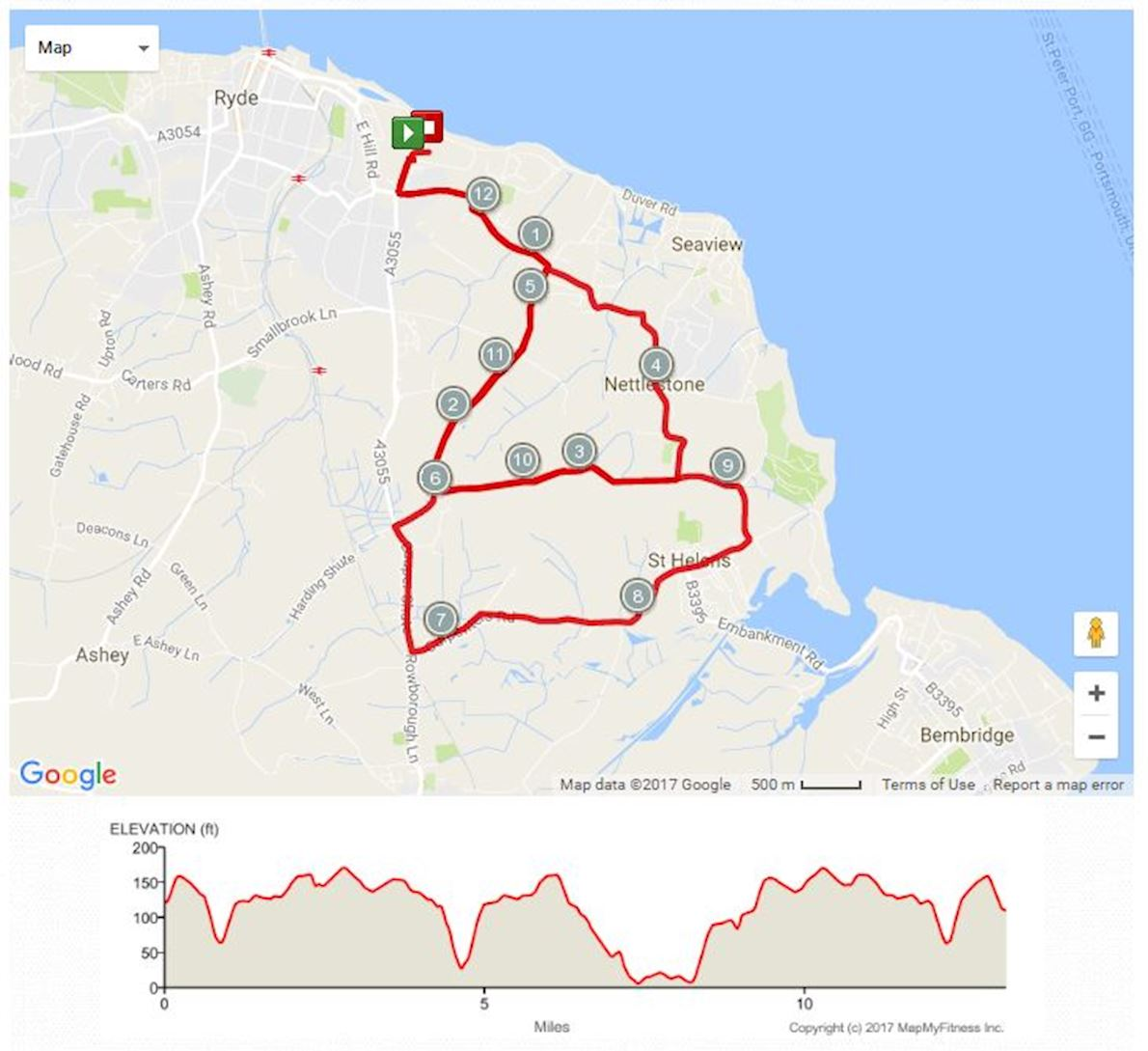 Isle of Wight Half Marathon Route Map