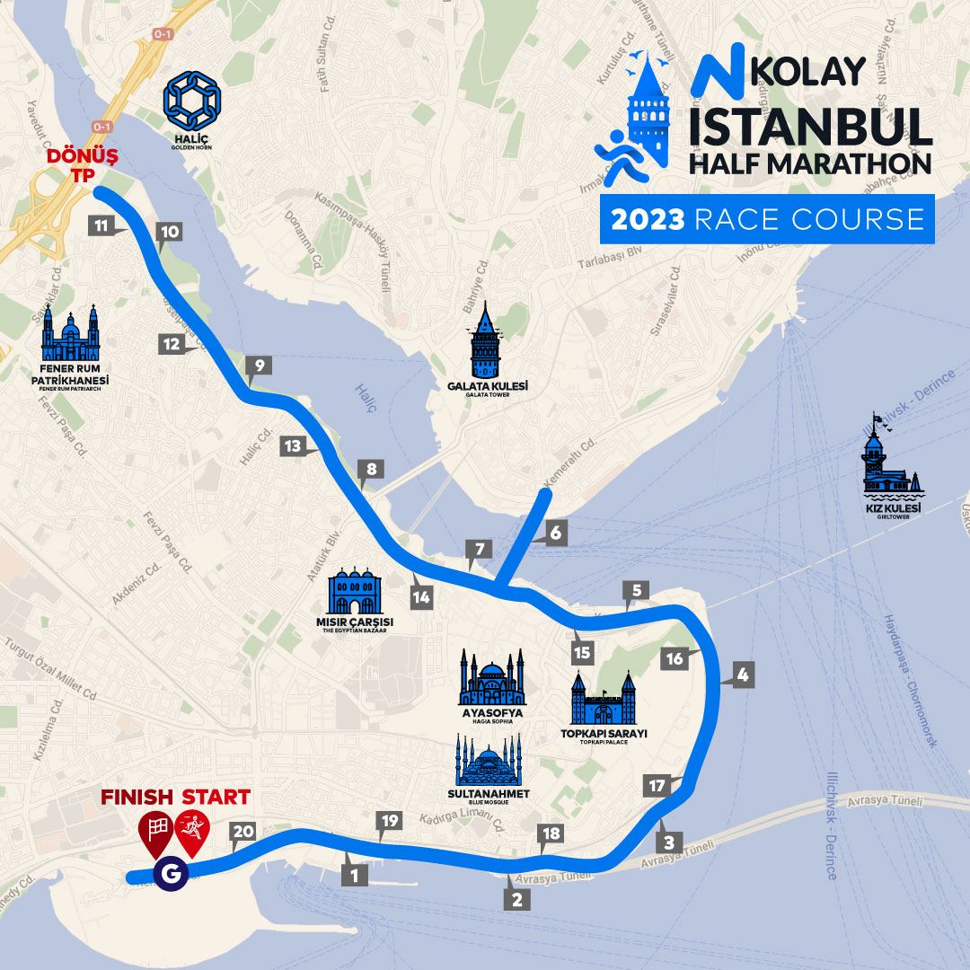 Istanbul Half Marathon Route Map