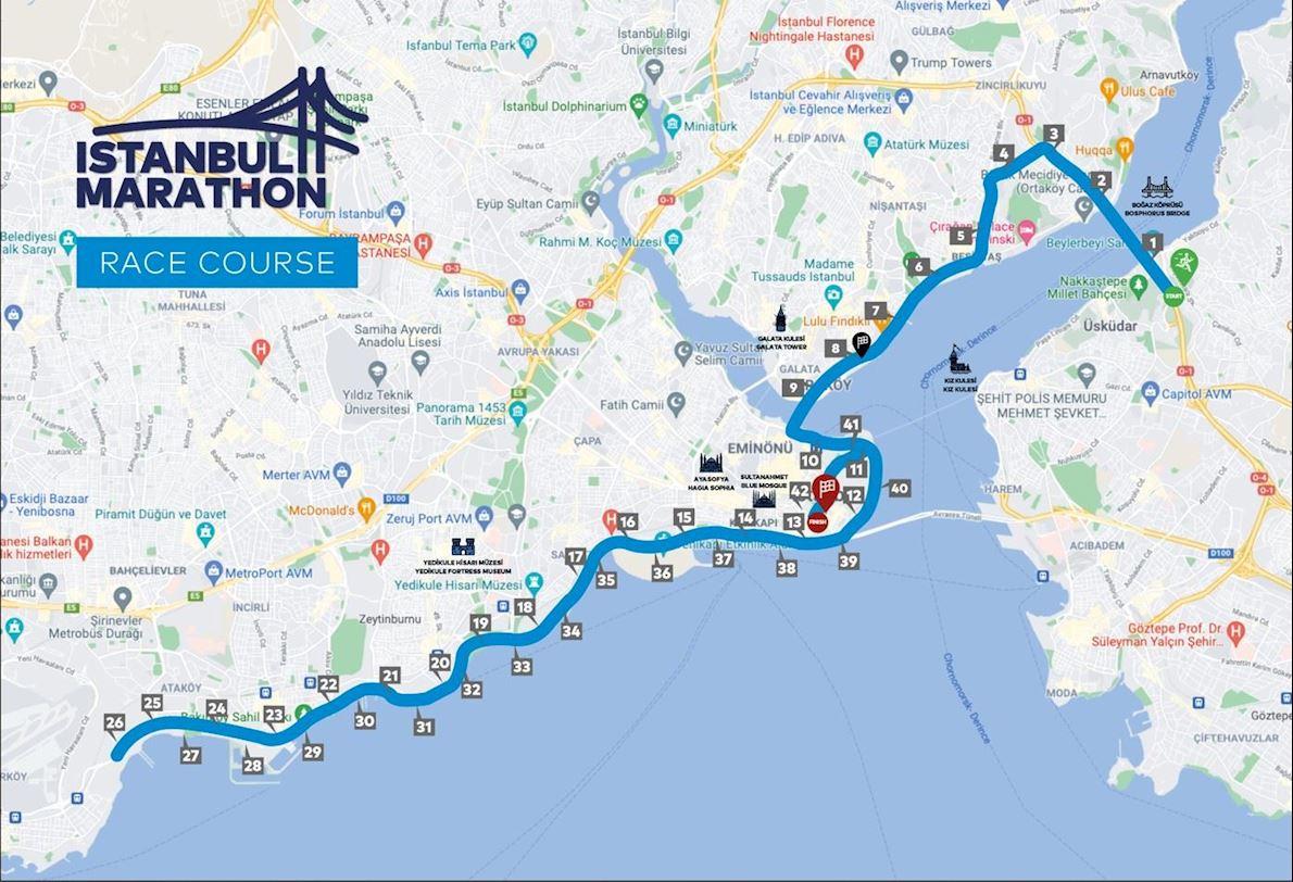 Istanbul Marathon Route Map