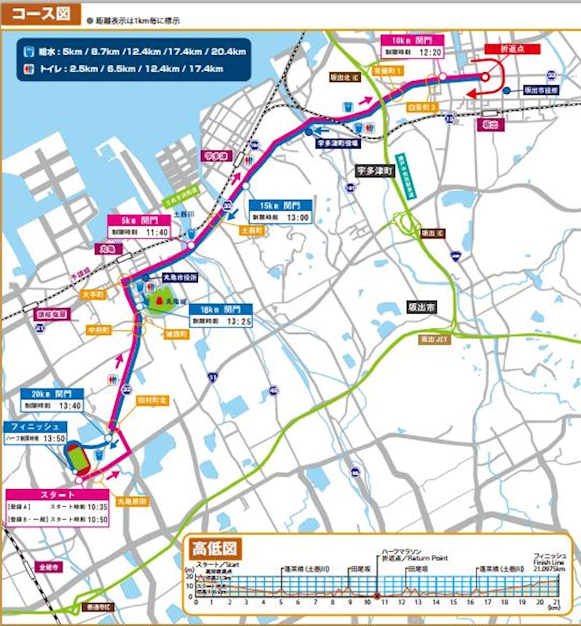 Kagawa Marugame International Half Marathon Route Map