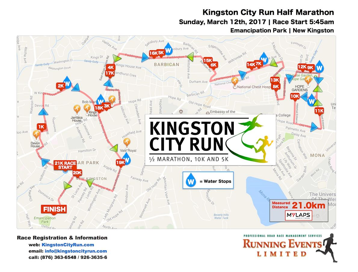 Kingston City Marathon MAPA DEL RECORRIDO DE