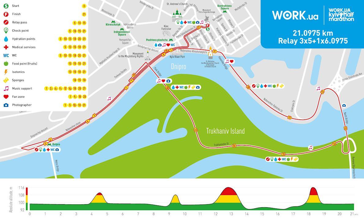 Work.ua Kyiv Half Marathon Mappa del percorso
