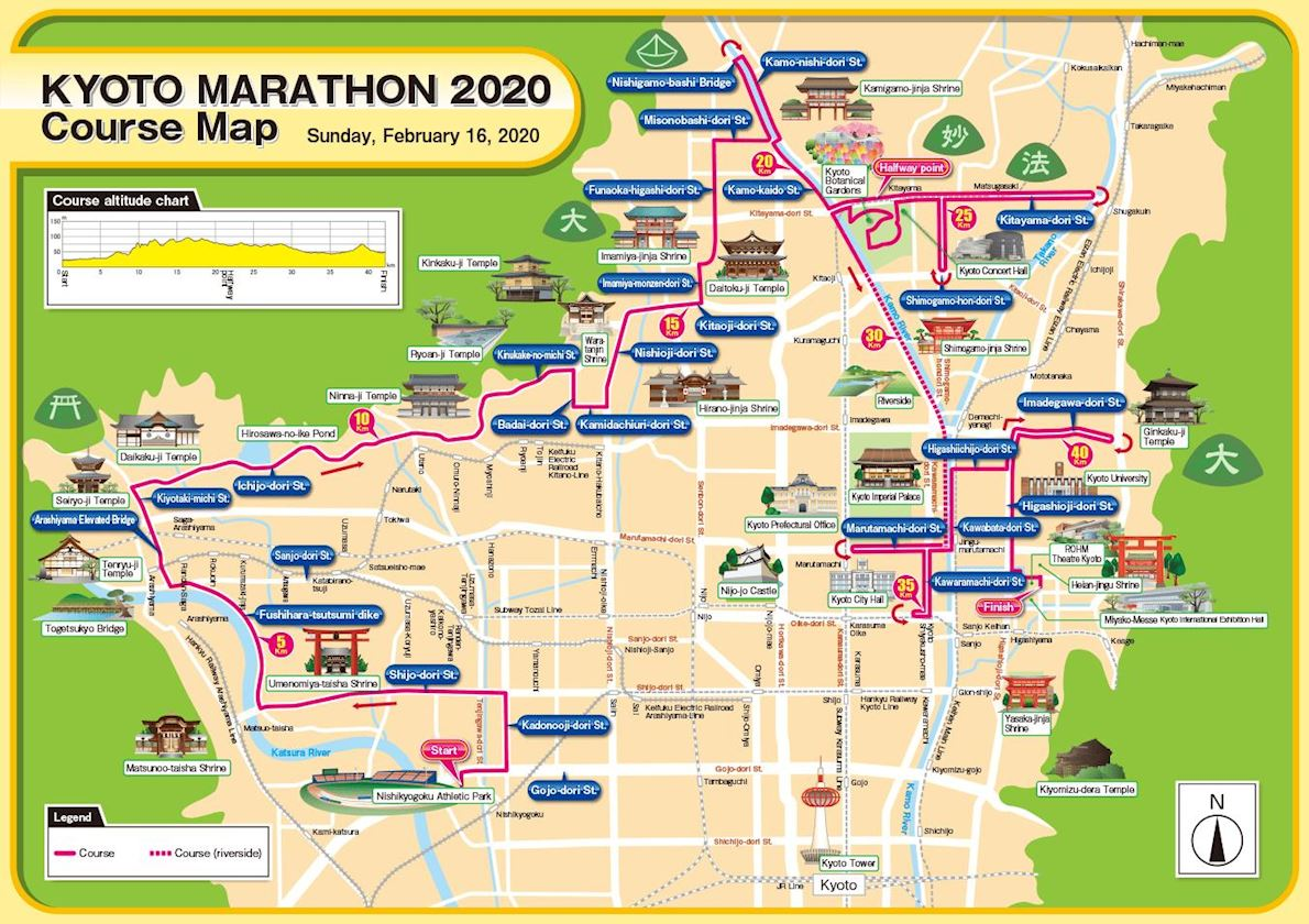 Kyoto Marathon Route Map