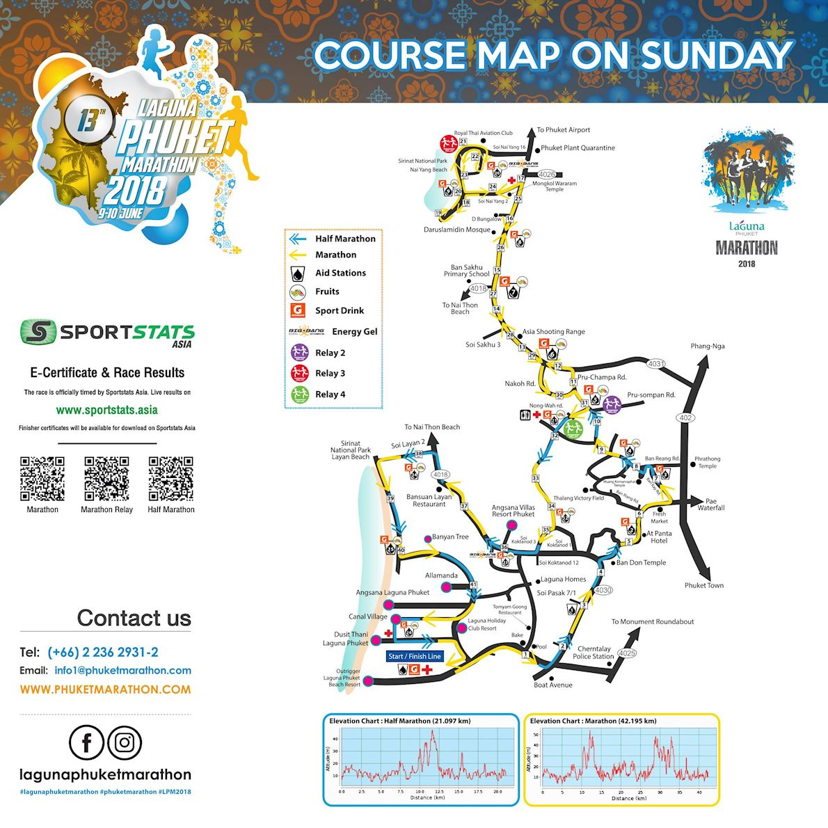 Laguna Phuket International Marathon Mappa del percorso