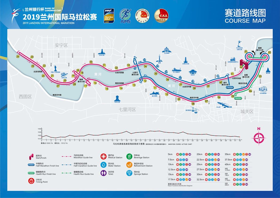Lanzhou International Marathon Routenkarte