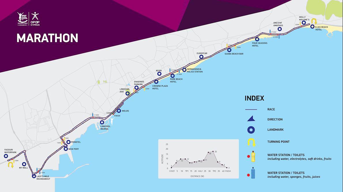 OPAP Limassol Marathon GSO Mappa del percorso