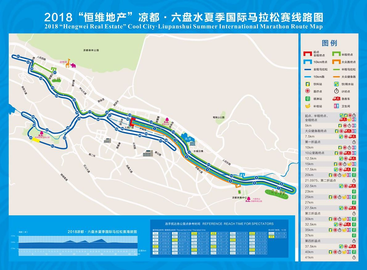 Liupanshui Summer International Marathon Routenkarte