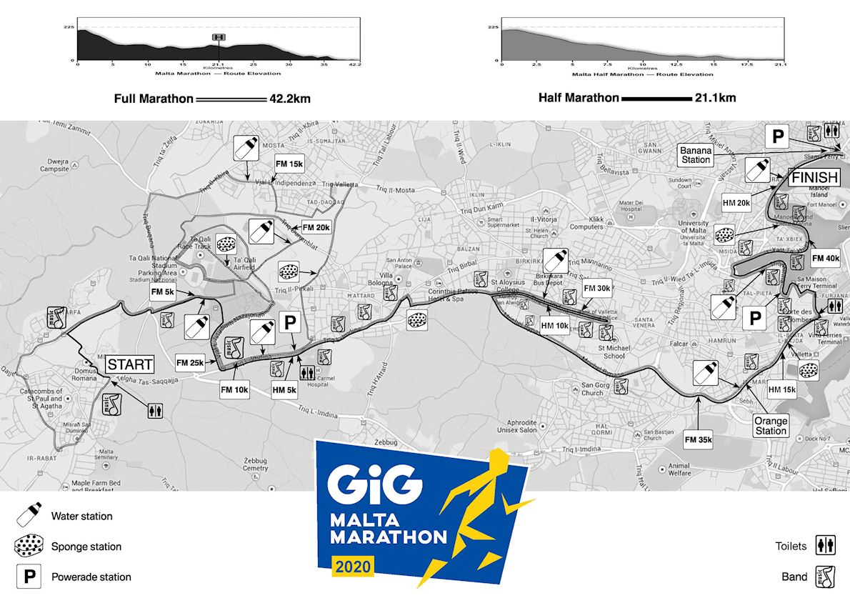 GiG Malta Marathon Route Map