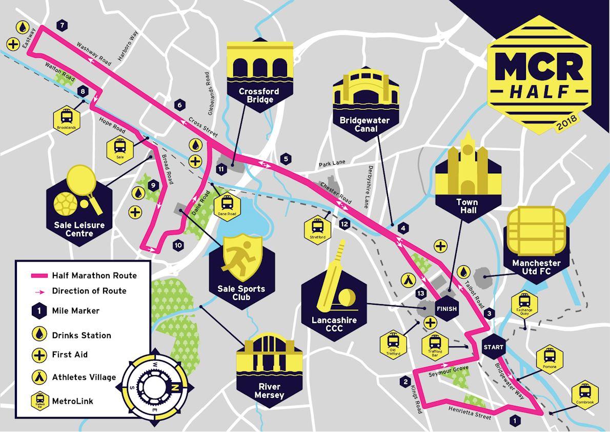 Manchester Half Marathon Route Map