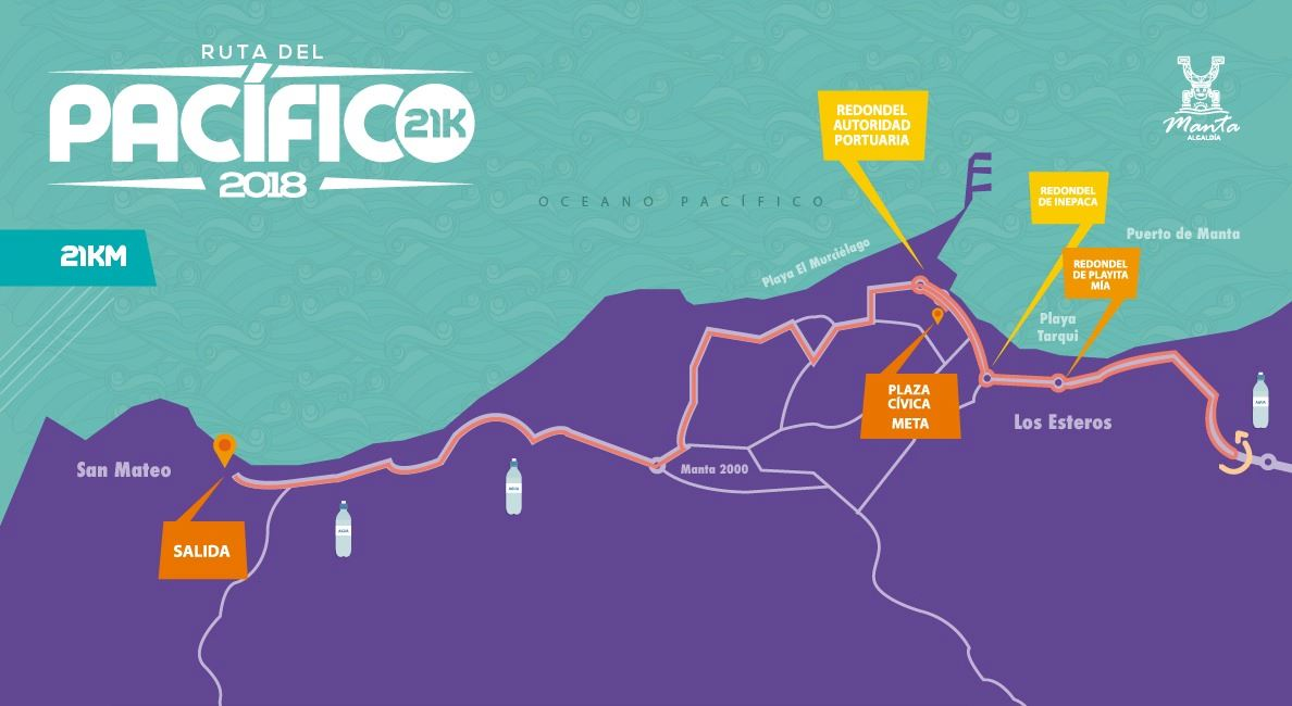 Manta half marathon Route Map