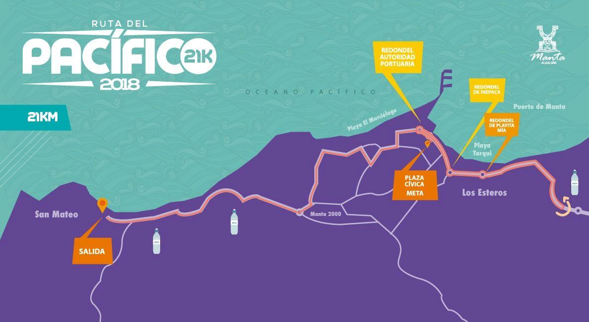 Manta half marathon Route Map