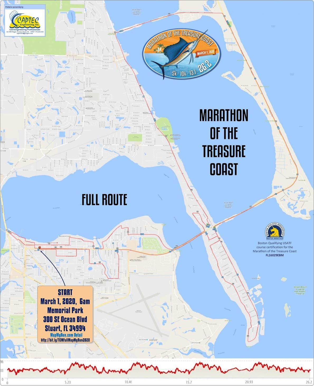 Marathon of the Treasure Coast & Half MAPA DEL RECORRIDO DE