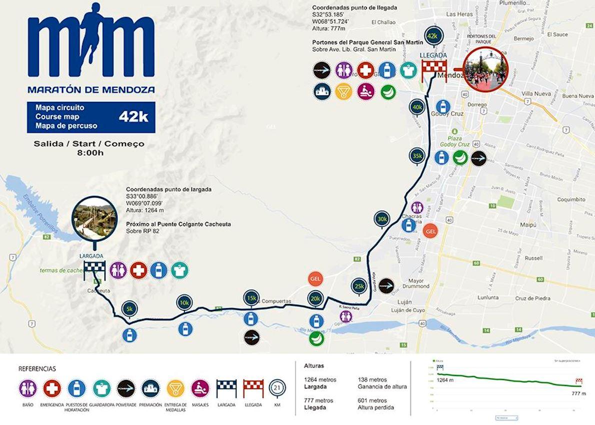 Maratón Internacional de Mendoza Mappa del percorso