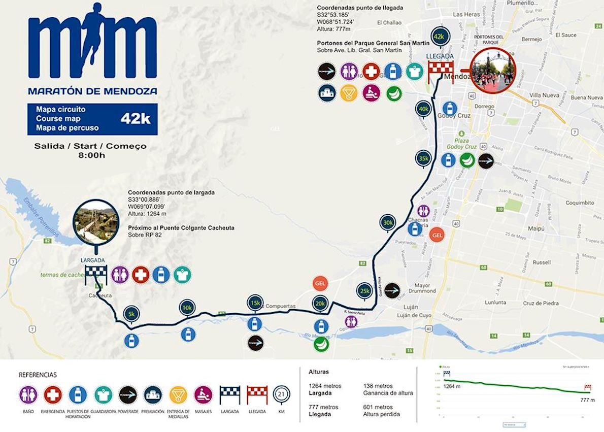 Maratón Internacional de Mendoza Route Map