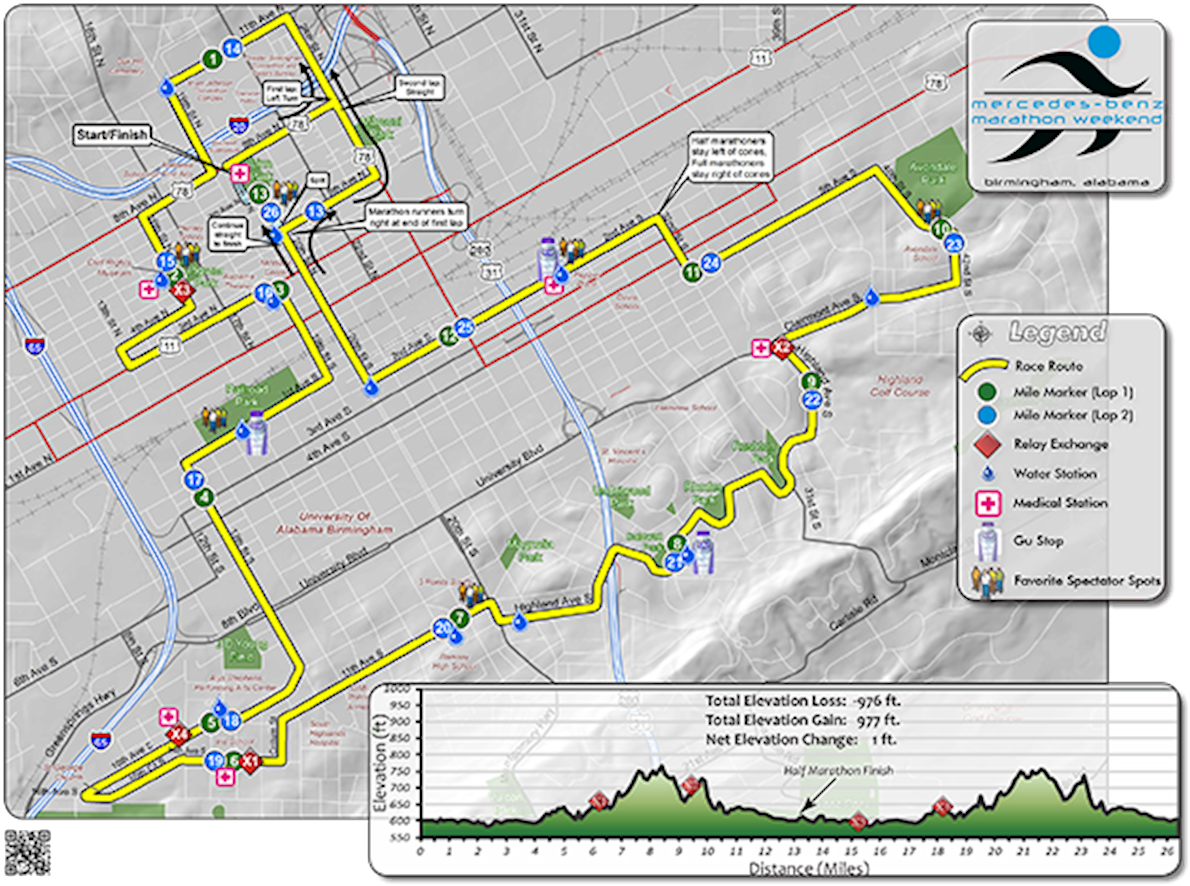 Mercedes-Benz Marathon Weekend Mappa del percorso