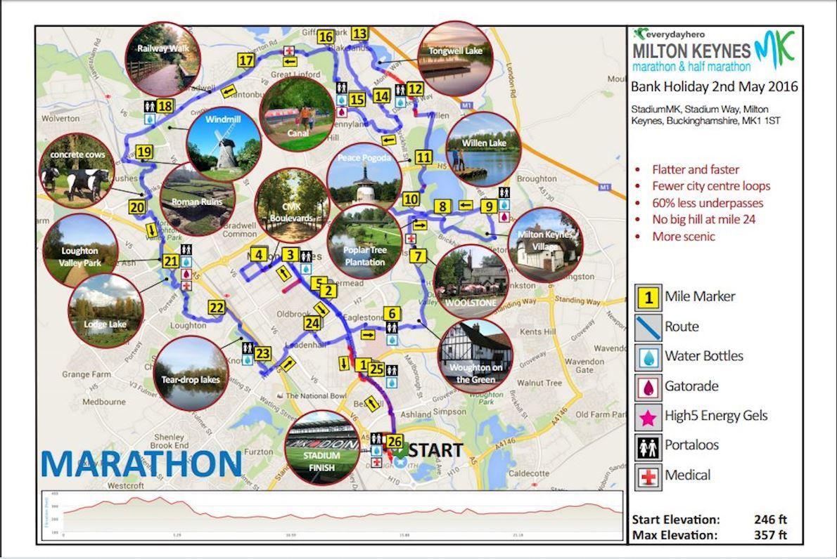 Milton Keynes Marathon Mappa del percorso