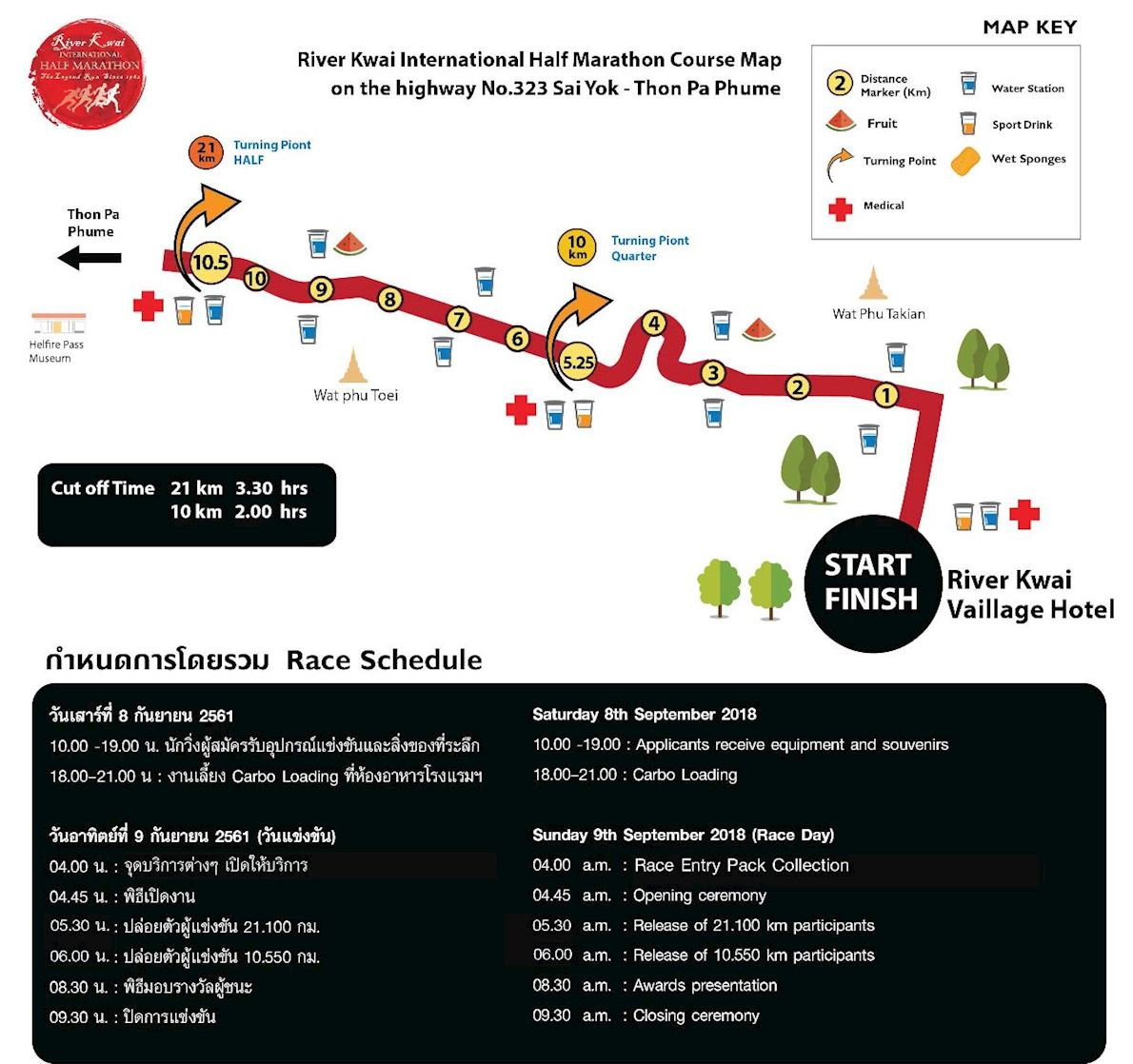 River Kwai International Half Marathon Route Map