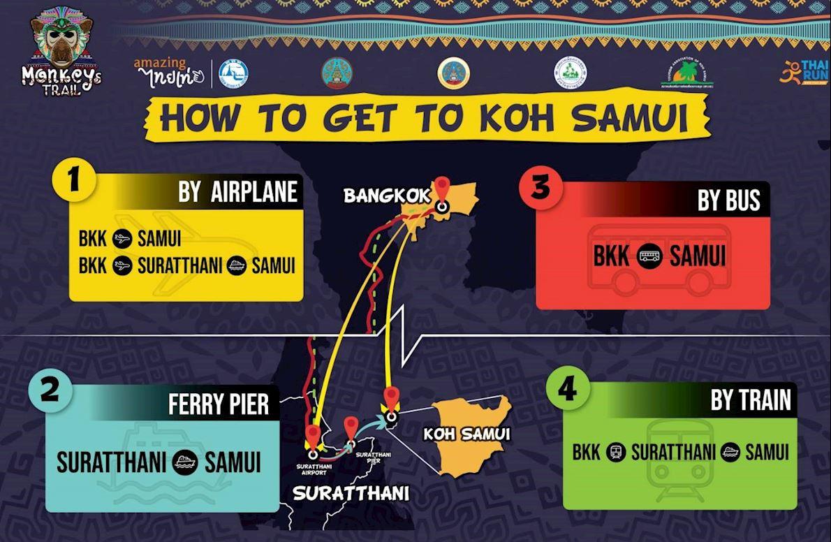 Monkey Trail Samui Route Map