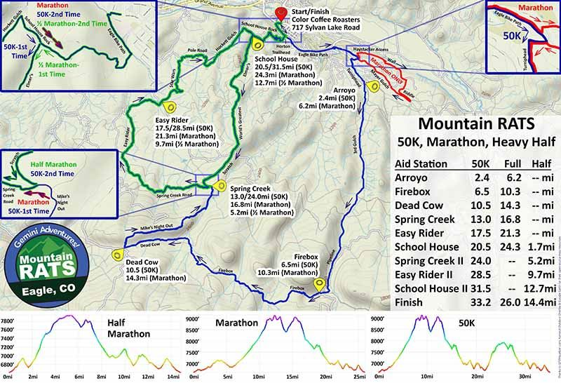 Mountain RATS Route Map