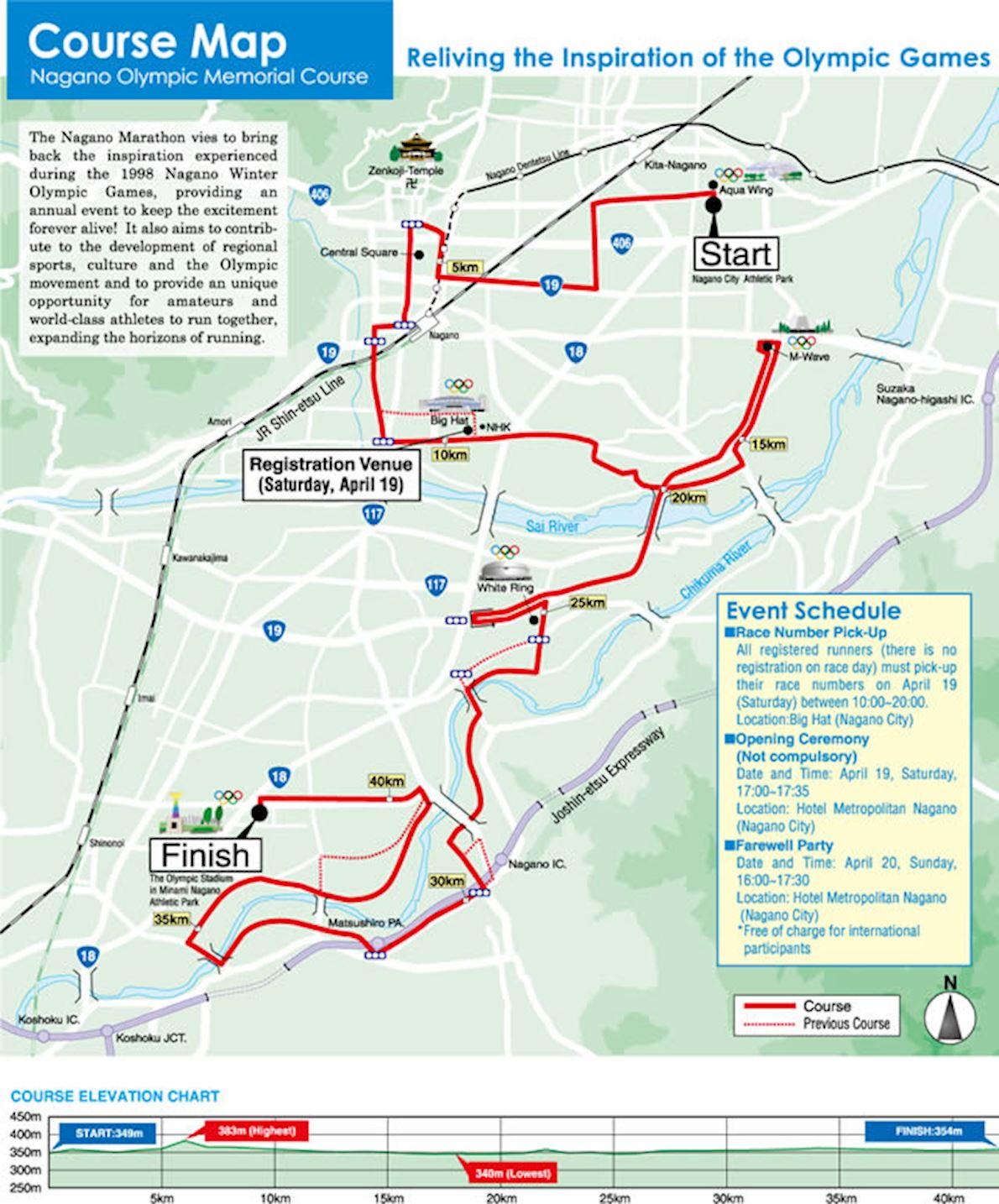 Nagano Marathon Mappa del percorso
