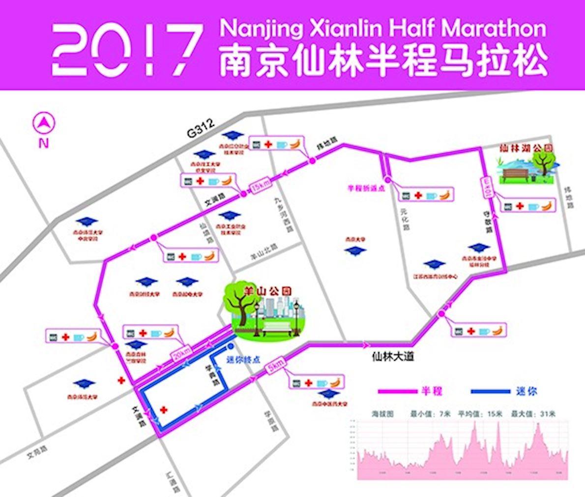 Nanjing Xianlin Half Marathon MAPA DEL RECORRIDO DE