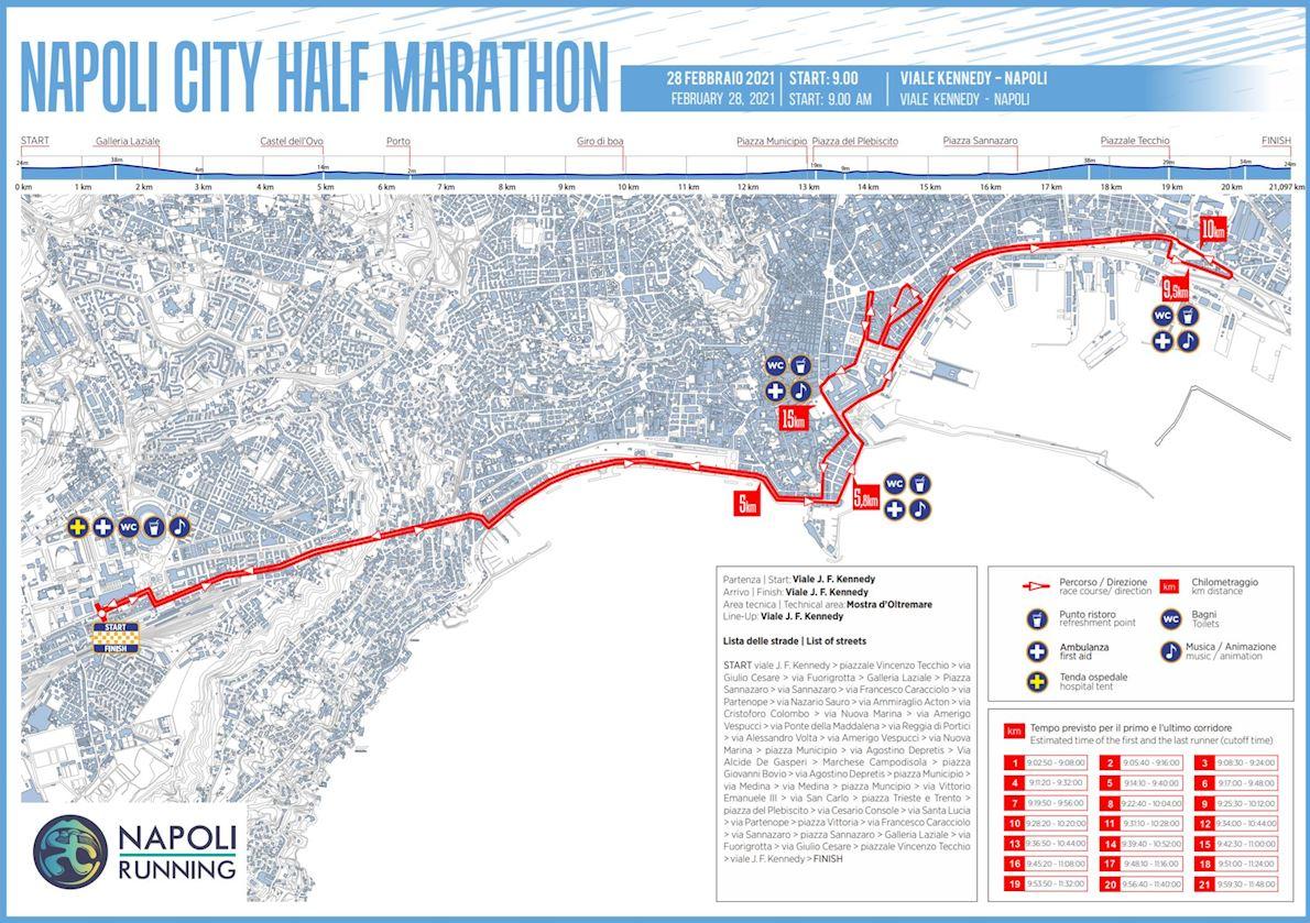 Napoli City Half Marathon Routenkarte