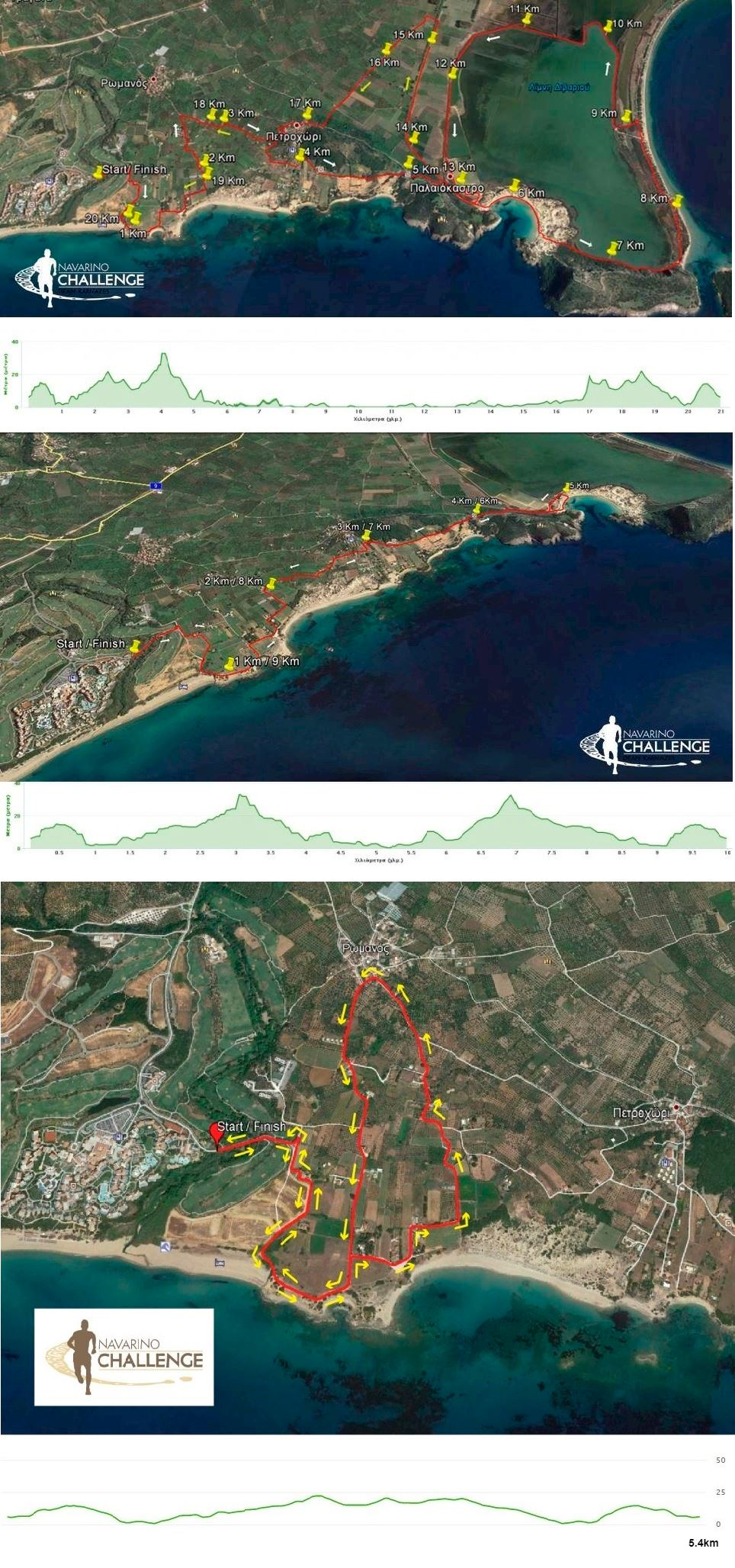 Navarino Challenge Route Map
