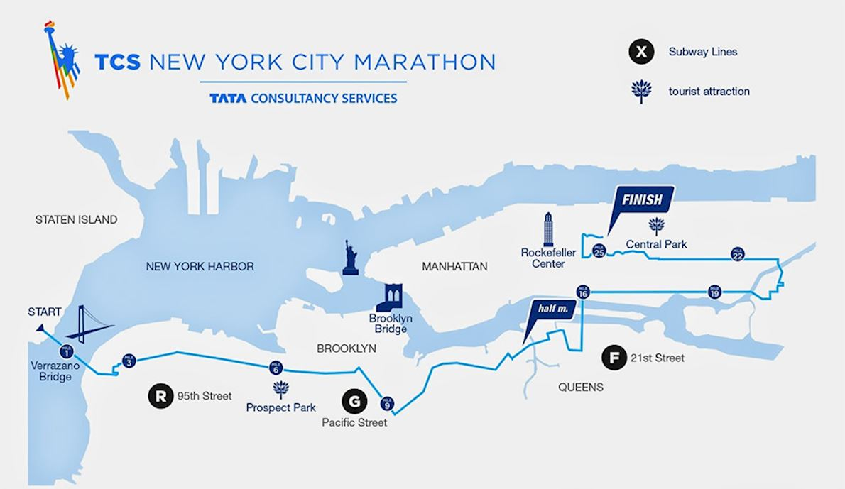 TCS New York City Marathon Route Map