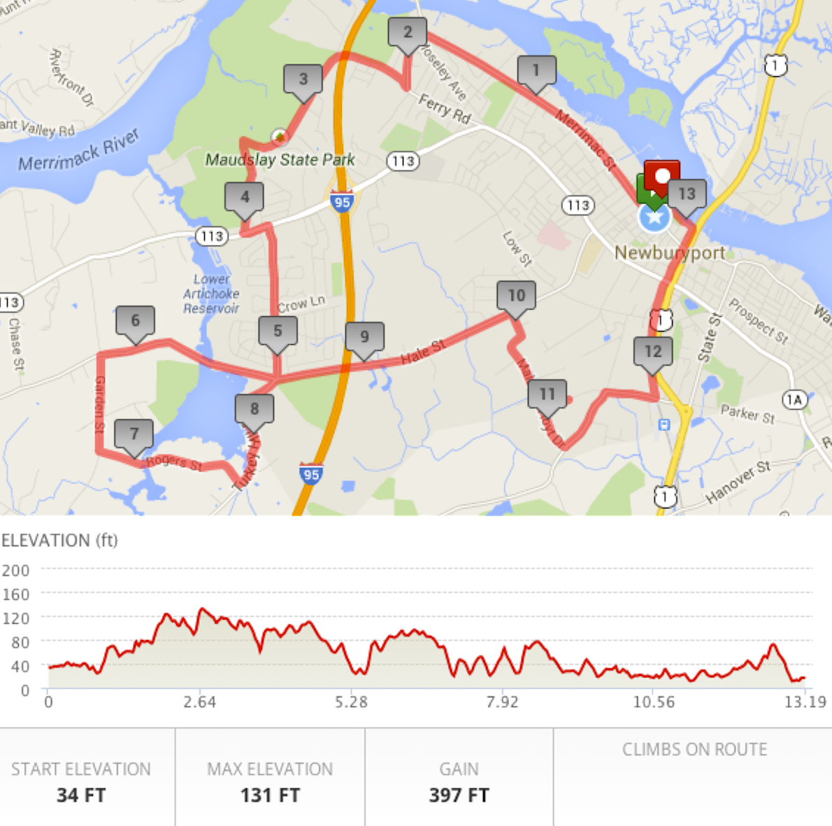 Green Stride Newburyport Half Marathon & Relay Route Map