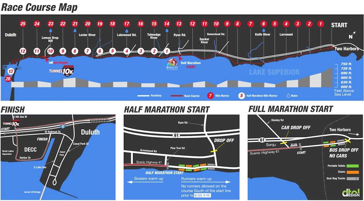Northshore Inline Marathon MAPA DEL RECORRIDO DE