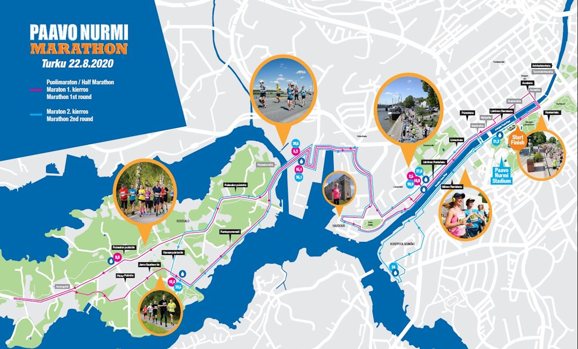 Paavo Nurmi Marathonturku Finland Routenkarte