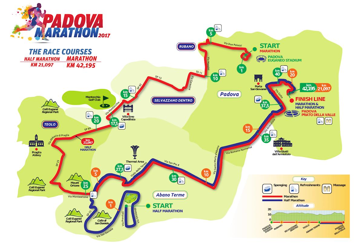 Padova Marathon MAPA DEL RECORRIDO DE